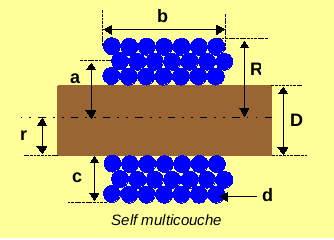 self multicouche